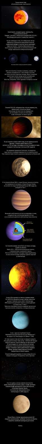 Продолжаем тему об экстремальных экзопланетах Экзопланеты находили даже, казалось бы, в невозможных местах. Пример - система с нейтронной звездой РБК 1257+12. Там обнаружили целых 3 скалистых планеты ! Но вся загвоздка в том, что нейтронная звезда образуется в результате мощнейшего взрыва, сверх