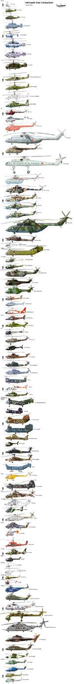 Ка-18 Hog Ка-25 Hormone Kamov Helicopter Ka-8 Compiled by A13x Ka-15 Hen Size Comparison 2.5 ■L Meters (M) Helix Ka-32 Helix Ka-50 Havoc (Black Shark) SA.321 Super Frelon AS.332 Super Puma . AS.355 Ecureuil Mi-6 Hook SA.365 Dauphin 2 Agusta t Bell A-109 Hirundo UH-1H Iroquois
