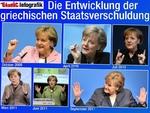 Oktober 2009 J HAßEN DIE KRAFT. CDU CSUI* März 2011 Juni 2011 Septei Wicklung der itsverschuldung mber 2011