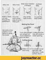 Belly Line Make a clean cut only through the peritoneum. Belly Cross This is the most formal style of cut. It takes guts. Belly Cross Variation (T-Shape) Stop at the belly button. Southern Belly belly button. Making the Thrust Use some scrap papers or your sleave to grasp the blade. Cu