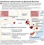 Китайское присутствие на Дальнем Востоке # Площадь сельскохозяйственных земель в собственности или аренде компаний с китайским капиталом, которые удалось найти Би-би-си в пяти регионах, граничащих с Китаем, тыс. га Размер круга не соотнесен с реальной площадью участка в масштабе карты. Центр круг